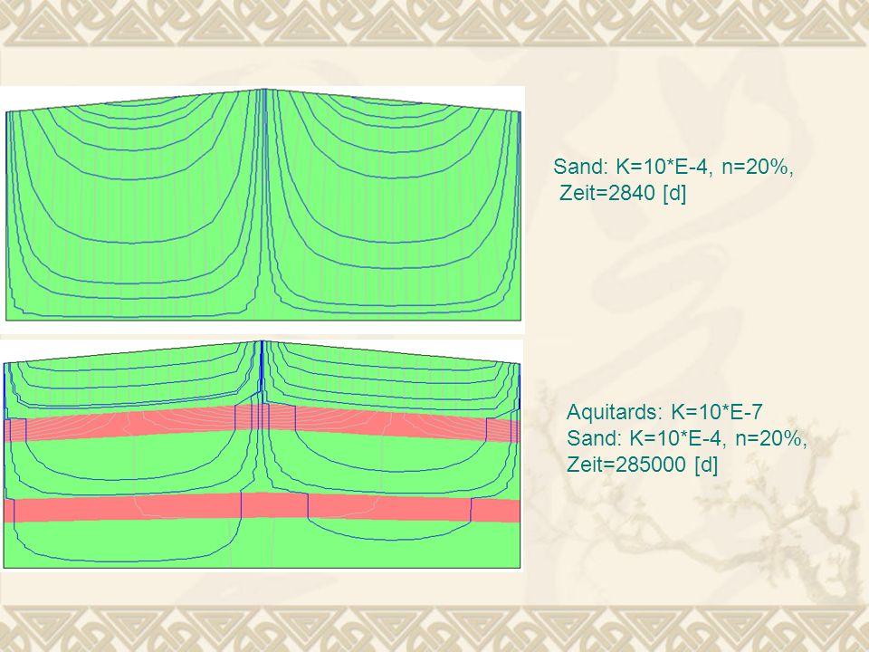 Sand: K=10*E-4, n=20%, Zeit=2840 [d] Aquitards: K=10*E-7 Sand: K=10*E-4, n=20%, Zeit=285000 [d]